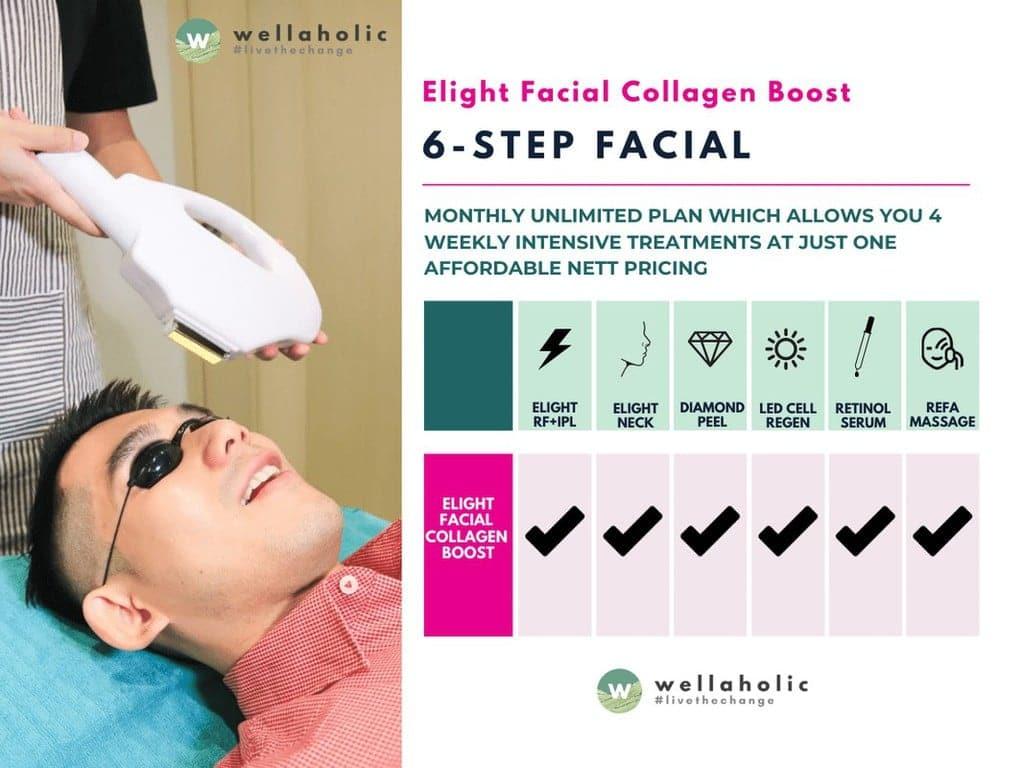 Elight Six-Step Facial