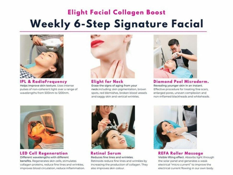 Elight Facial Collagen Boost Six Steps